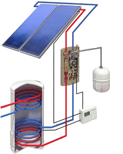 Schematics for solar heating panels, installations and installers.