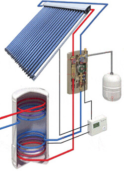 Schematics for evacuated solar tubes, installations and installers.